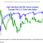 GFG Weekly Market Insight – 2015: U.S. Dollar Poised to Go Higher But Why? (week 19 Jan 2015)