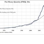 Fiat money quantity update