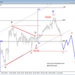 Elliott Wave Analysis On EURUSD And EURJPY