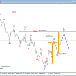 Elliott Wave Analysis On USDJPY And Crude OIL