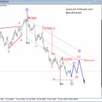 Elliott Wave Analysis: Bullish Momentum Continues