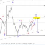 Elliott Wave Analysis On GBPAUD And CADJPY