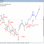 Elliott Wave Analysis: Corrective Bounce In Sight; Resistance Can Be Seen Around 1.3200