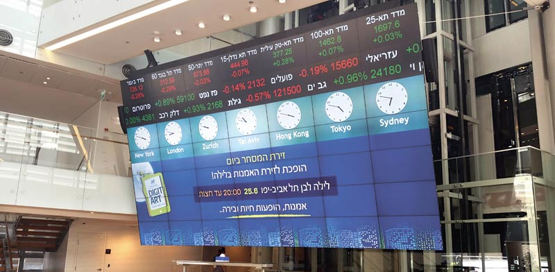 Forex israel brokers