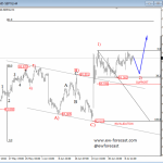 Elliott Wave Analysis: USD Index Aiming For 98 Zone
