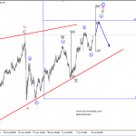 Elliott Wave Analysis On EURJPY And NZDUSD