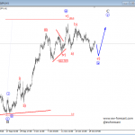 Elliott Wave Analysis On EURCAD And USDJPY