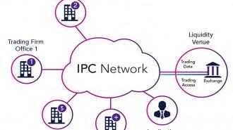 ipc-network