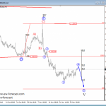 Elliott Wave Analysis: Big Corrective Pattern On EURUSD Complete; More Weakness In Sight