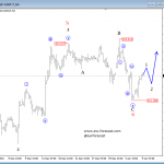 Elliott Wave Analysis: USDJPY and USD Index