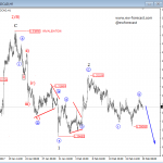 Elliott Wave Analysis: USDCAD and EURUSD