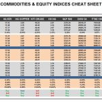 Tuesday, March 21: OSB Commodities & Equity Indices Cheat Sheet & Key Levels