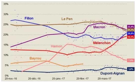 France president