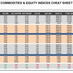 Wednesday, April 19: OSB Commodities & Equity Indices Cheat Sheet & Key Levels