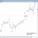 Elliott Wave Analysis: EURUSD and GBPJPY Searching For A Top