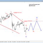 Elliott Wave Analysis: EURUSD and GBPUSD