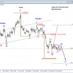 Elliott Wave Analysis: BTCUSD and GBPAUD