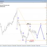 Elliott Wave Analysis: EURJPY and AUDUSD View
