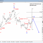 Elliott Wave Analysis: GBPUSD Daily and 4H Movement