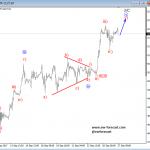 Elliott Wave Analysis: EURUSD, Silver and Crude oil