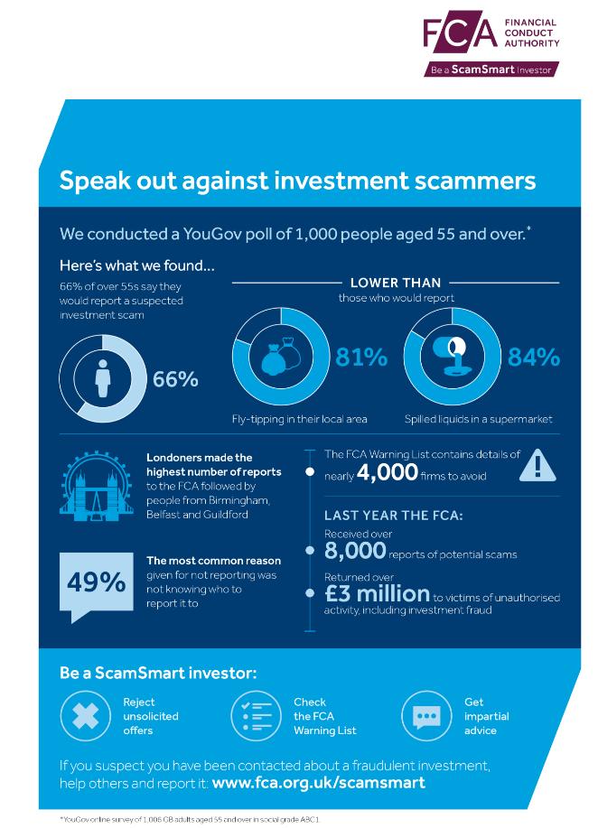 Forex investment schemes