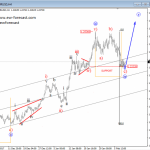 eurusd elliott wave