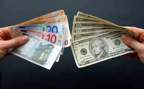 Eurusd Daily Chart Onestopbrokers Forex Law Accounting