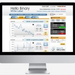 Binary options jobs israel