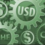 Technical Analysis USD/CHF jumps higher