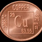 Copper futures up 0.19 per cent on global cues