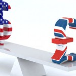 Technical Analysis GBP/USD grinds lower