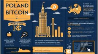 poland-bitcoin