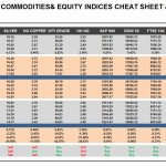 Thursday April 16: OSB Commodities & Equity Indices Cheat Sheet & Key Levels