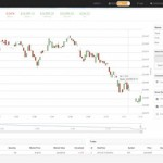 Live Trading with Interactive Brokers