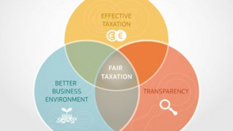 corporate-taxation--eu
