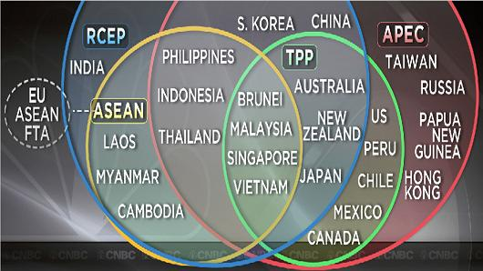 The Worlds Biggest Trade Agreement Tpp Is Concluded Which Is The