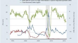 Business-sales-junk-yields