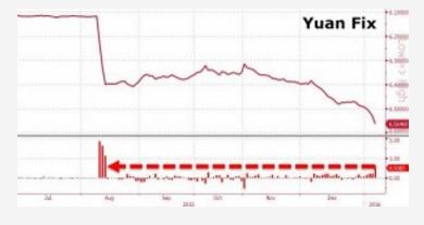 Yuan Fix