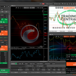 Spotware Systems launch a fully functional integration with Trading Central in cTrader