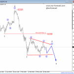 USDJPY : Correction Within Downtrend