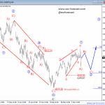 Elliott Wave Analysis On Crude OIL And German DAX