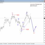 Elliott Wave Analysis On S&P500 And Crude OIL