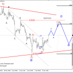 Intraday Elliott Wave Analysis On Crude OIL And GBPUSD