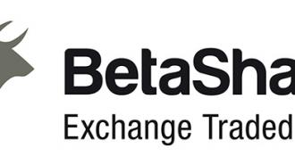 betashares