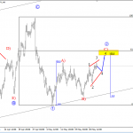 Elliott Wave Analysis On GBPAUD And CADJPY