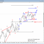 Elliott Wave Analysis: Crude OIL Indicates More Gains In View; 54/55 Area May Be Ideally Reached
