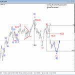Elliott Wave Analysis On USD Index And Crude OIL