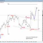 Elliott Wave Analysis: Bulls Pushing Price Higher On USD Index; 99 Zone Could Be Reached