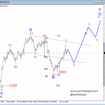 Elliott Wave Analysis: Bigger Corrective Wave Unfolding On USDCAD; Possible Reversal Around 1.3450