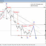 Elliott Wave Analysis: Bears Pushing Prices Lower; Sub-Wave 2 Could Be Around The Corner